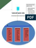 DSM IV.docx