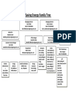 Saving Energy Family Tree Update Nov 2009