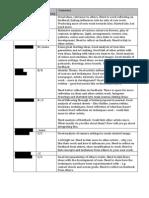 journal assessment - art studio prac