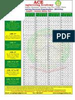 General Ability Final Key Sheet IES 2014