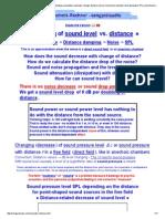 Sound Level Distance Damping Decibel DB