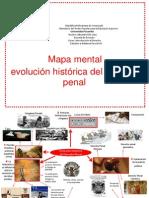 trabajo derecho penal mapa mental evolución histórica.pptx