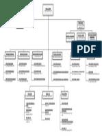 Struktur Org PU 2013