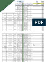 FMEA-Vários Processos