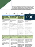 1- Culture and Identity PDF