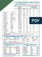 Medications Card 2012