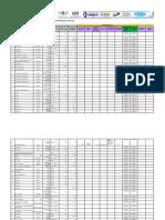 Evaluación Económica INV 2 de 2014 InterRedes Medicamentos 140526nc