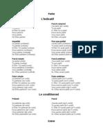 L'Indicatif, Le Conditionnel, Le Schema Des Temps Verbaux
