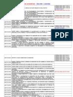 Ementas Das Leis Municipais - Tabela