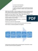 Uriel Nieto Eje2 Actividad3.Doc