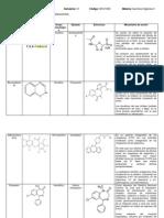 Grupos Farmacologicos y Principios Activos.