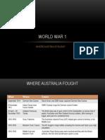 where australia fought