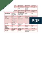 Diagnosis Banding Sinusitis Blok 23 Fitry