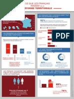 Infographie sondage ADF
