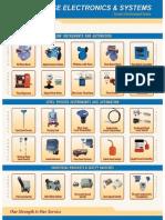 Base Catalogue
