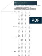Category Wise Cut-Off 2014