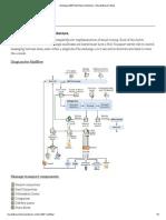Exchange 2007 Mail Flow Architecture