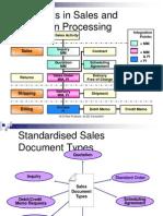 Sap Sales Overview for Enduser - MSRP
