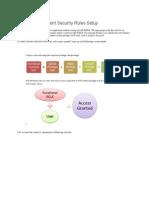 SAP HANA Content Security Roles Setup