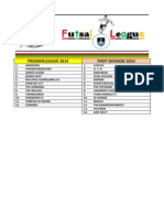 Teams and Division 2014