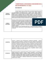 1. CARTEL DE COMPETENCIAS,CAPACIDADES E INDICADORES 1° Y 4° (1)