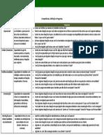 Quadro Competências, Definição e Perguntas
