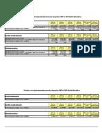 Orosházi intézmények finanszírozásának  összehasonlítása