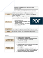 Various Schemes
