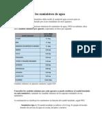 60166710 Caudales Minimos de Aparatos Sanitarios
