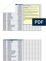 Products PivotTable