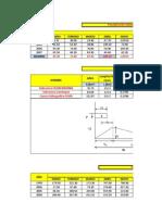 23. Caudal Pico-hidrograma Sintetico Triangular