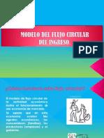 Flujo Circular Del Ing.