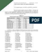 Apunte Teorico Nomenclatura de Hidrocarburos(1)