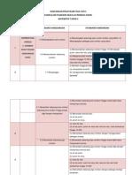 Rancangan matematik Praktikum Fasa 3
