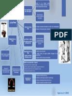 Dp-esquema II. Cjp-122-00029v Raymar Cova.