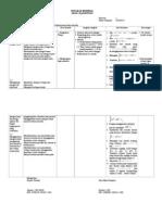Program Remidi Xii Ipa