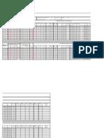 Diseño Columnas