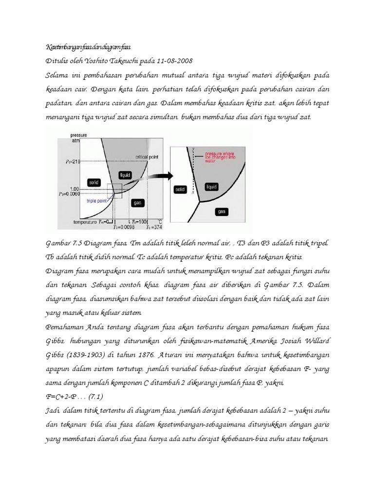 Kesetimbangan fasa dan diagram fasa ccuart Images