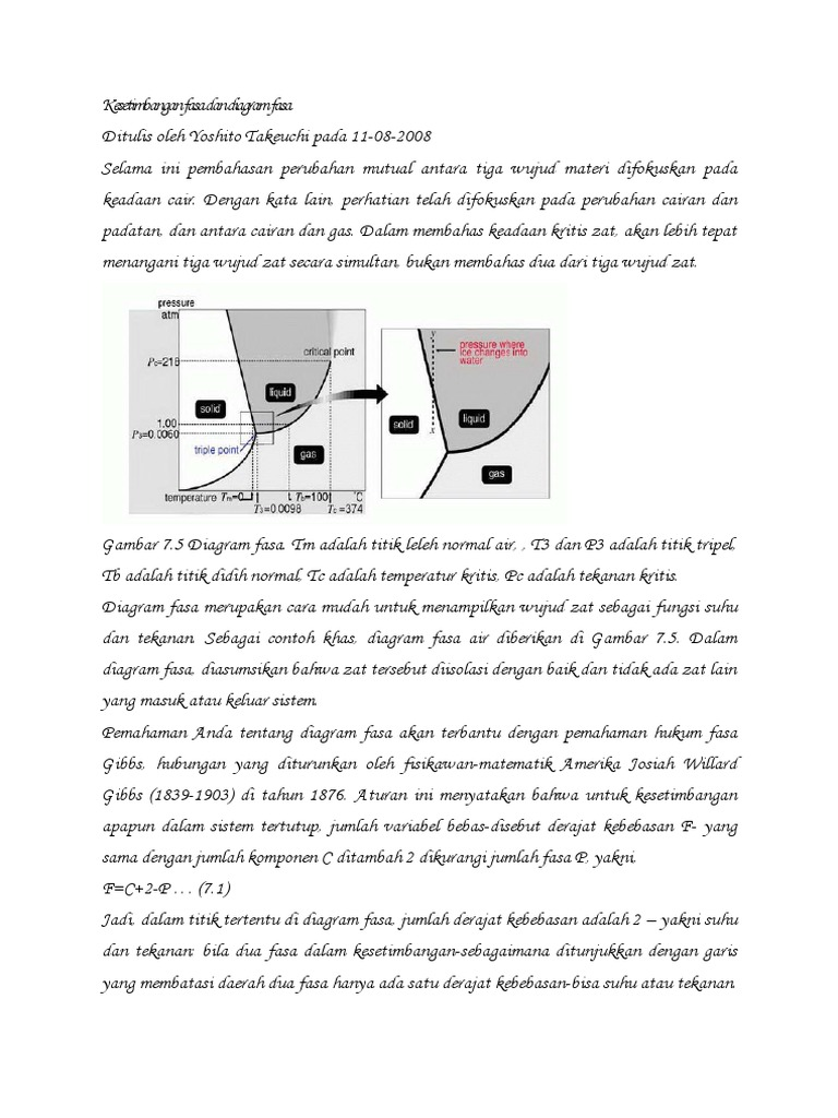 Kesetimbangan fasa dan diagram fasa ccuart Image collections