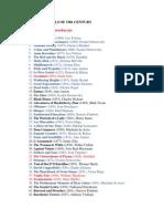 Liste Najboljih Knjiga 19og i 20og Veka