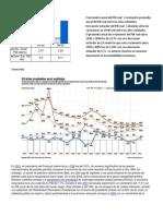 Crecimiento Anual Del PIB Real