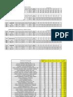 Statistică Evaluarea Naţională 2014 Iaşi înainte de contestaţii