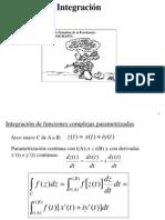 Teorema Integral Cauchy