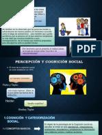 Psicologia Cogniccion