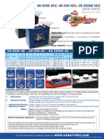 usb 250 group data sheet 2013