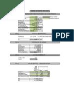 Hoja de Calculo Diseno Puente Tipo Losa Metodo LRFD