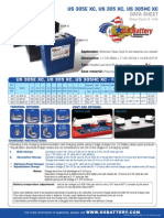 usb 305 group data sheet 2013
