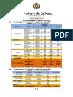 Datos Preliminares Sequia y Heladas 26jun13