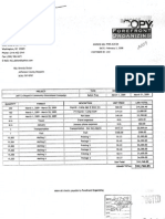 March Invoice Forefront