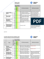 Summary CPGs 2013 vs 2009_24April2013